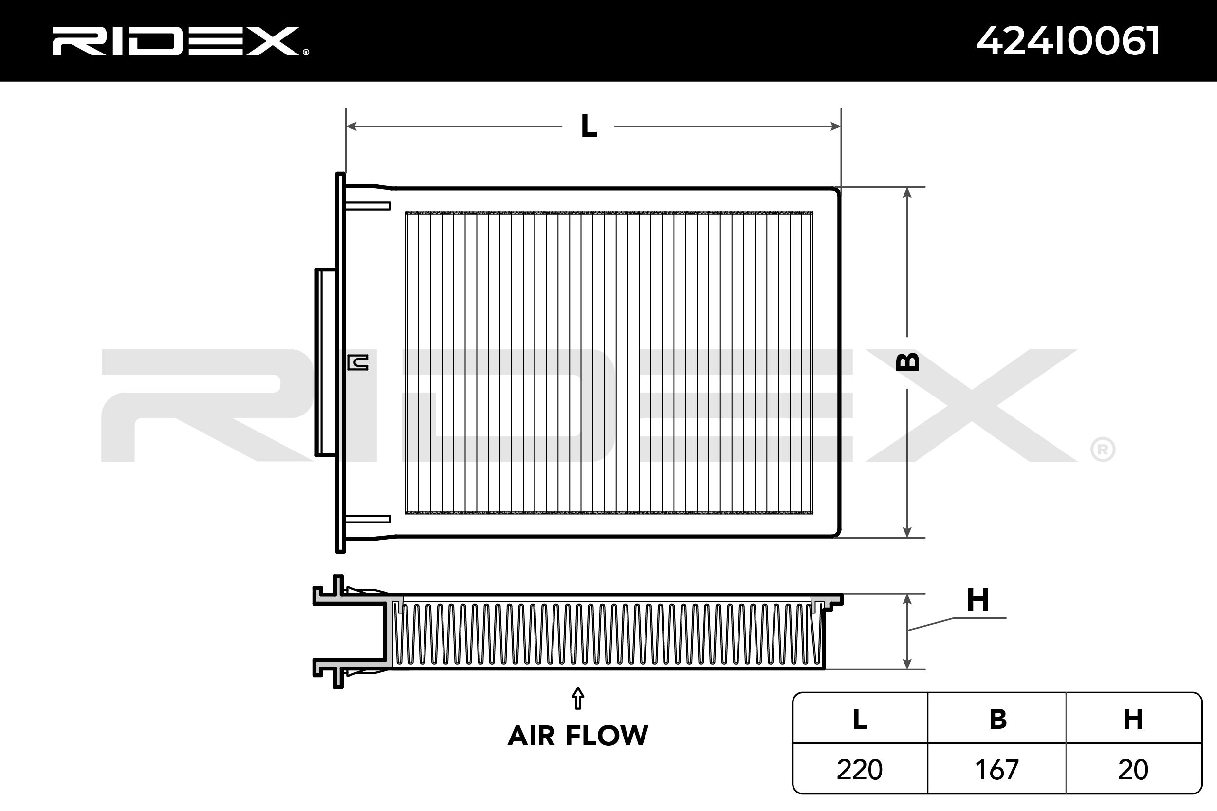 424I0061 RIDEX valmistajalta asti - 23% alennus!
