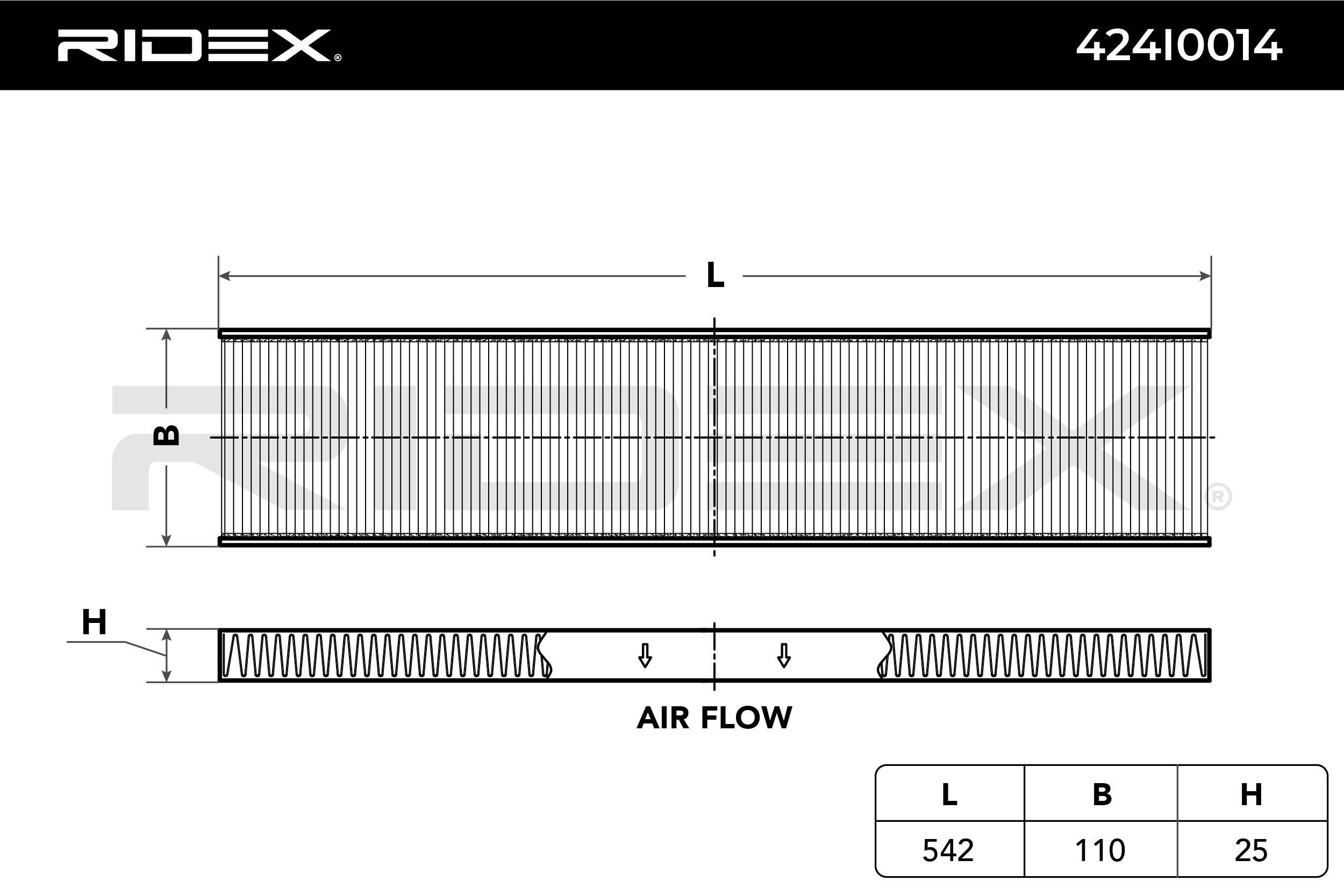Staubfilter RIDEX 424I0014 Erfahrung