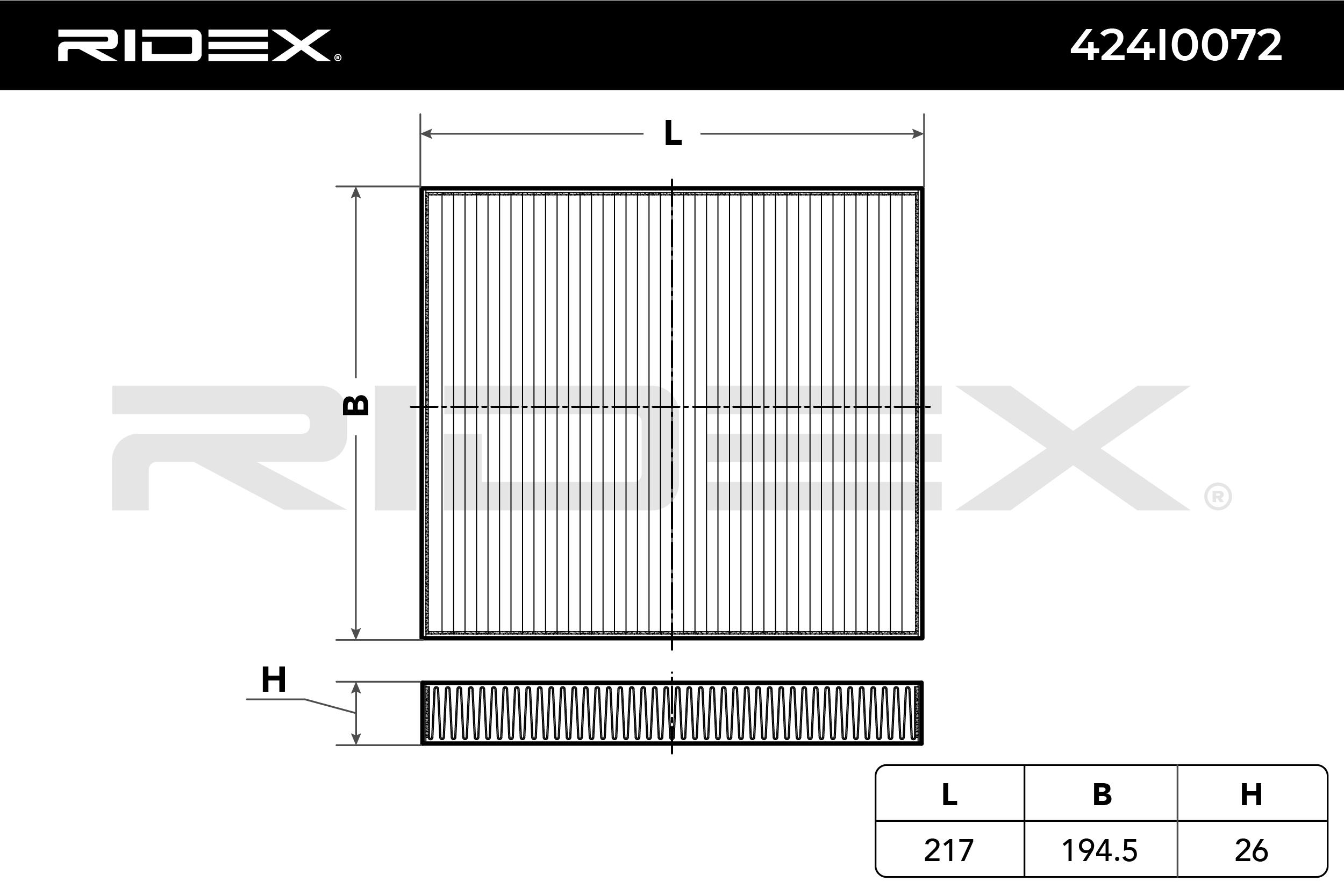 Innenraumfilter 424I0072 RIDEX 424I0072 in Original Qualität