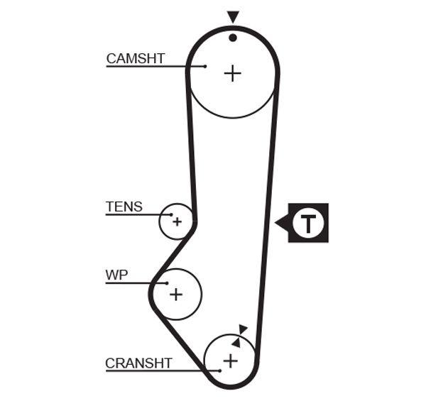 Water Pump + Timing Belt Kit GATES WP0018 rating
