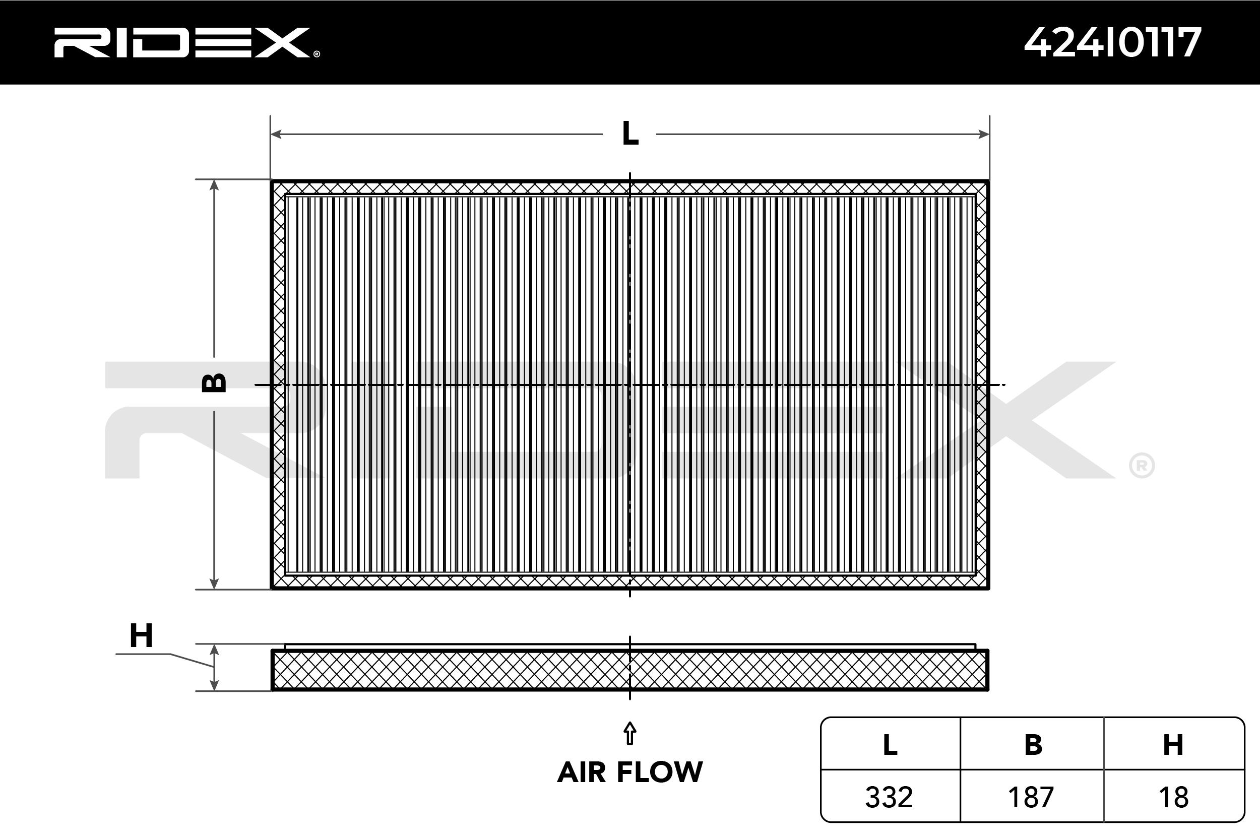 Cabin Filter RIDEX 424I0117 rating