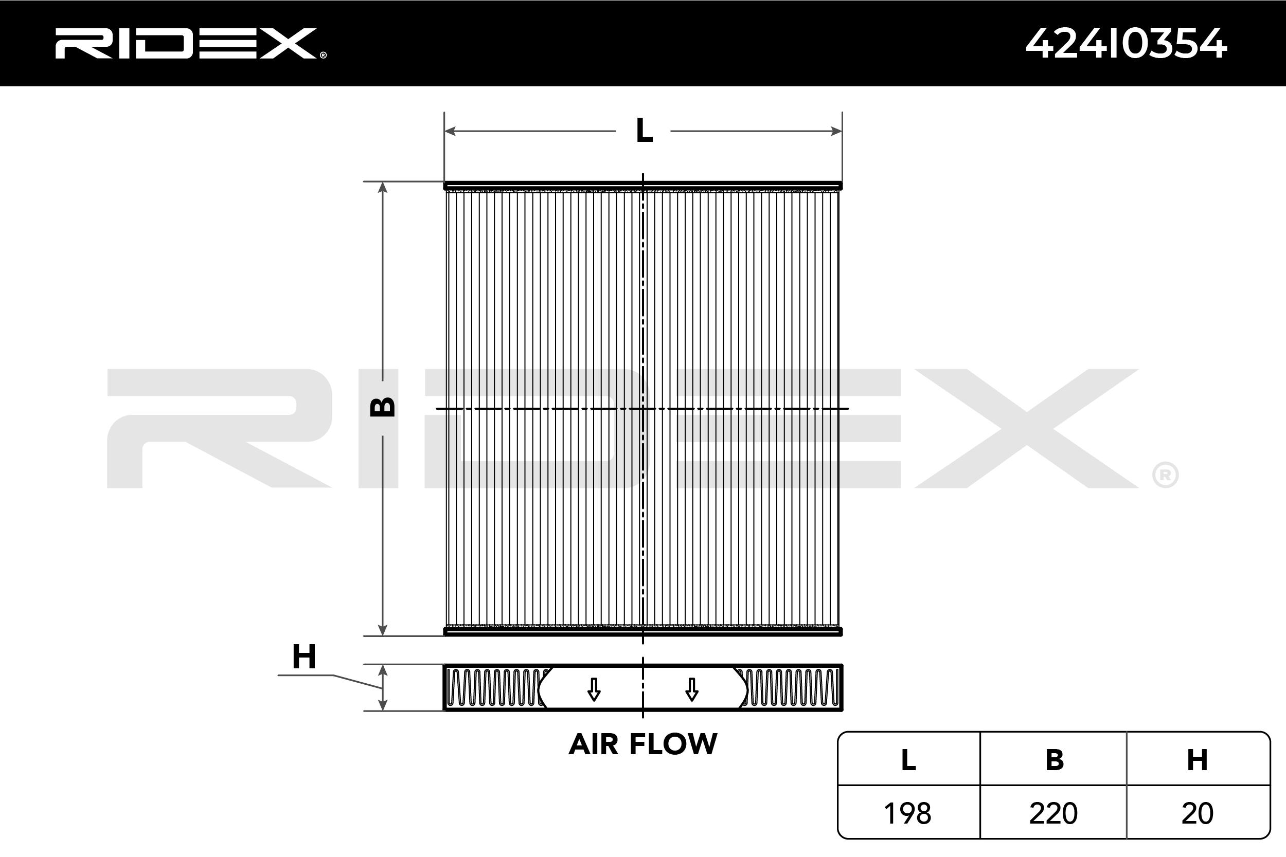 Artikelnummer 424I0354 RIDEX Preise