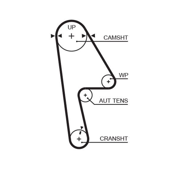 Water Pump + Timing Belt Kit GATES K015593XS rating