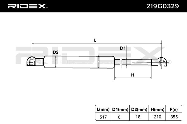 RIDEX Art. Nr 219G0329 advantageously