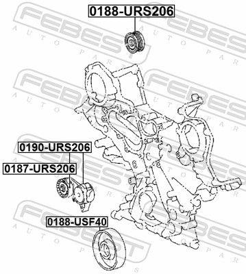 Polea tensora, correa poli V FEBEST 0187-URS206 evaluación