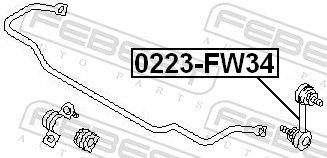Pendelstütze FEBEST 0223-FW34 Bewertung