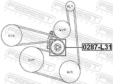 Polea tensora, correa poli V FEBEST 0287-L31 evaluación