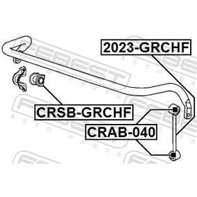 FEBEST 2023-GRCHF Bewertung