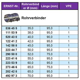 223416 ERNST 223416 в оригиналното качество