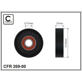 Spannrolle, Keilrippenriemen Breite: 21mm mit OEM-Nummer 31258145