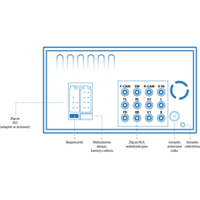 HT-852BT Odtwarzacz multimedialny do pojazdów