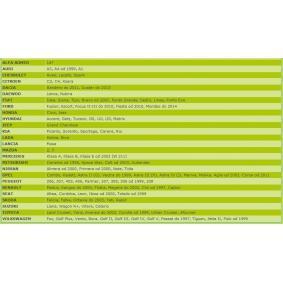 5-1189-236-3040 Stoelhoes voor voertuigen