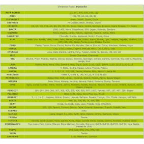 KEGEL Fußmattensatz 5-8504-785-4010 Online Shop