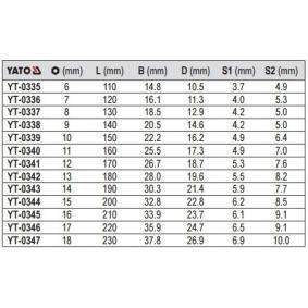 Ring- / Gabelschlüssel von hersteller YATO YT-0343 online