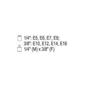 YATO Steeksleutelset (YT-0520) aan lage prijs