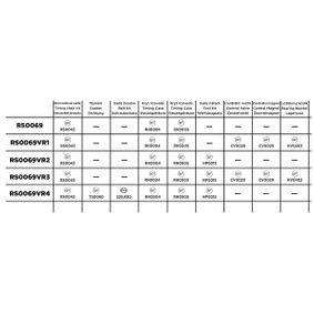 ET ENGINETEAM Комплект ангренажна верига D176404A2 за VW, AUDI, SKODA, SEAT купете