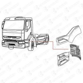 Stänkskydd för bilar från COVIND – billigt pris