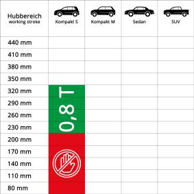 436080 ALCA Zvedák vozidla levně online