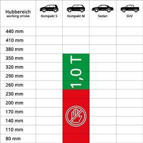 436100 Donkraft til køretøjer