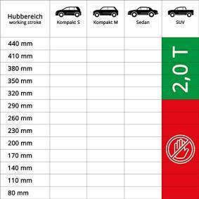 Zvedák vozidla pro auta od ALCA – levná cena