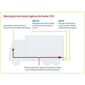 Parking sensors WAECO (MWE-650-4DSM) for FIAT PUNTO Prices