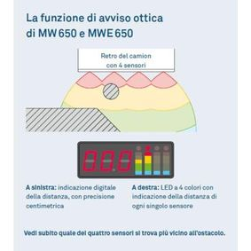 WAECO Kit sensores aparcamiento MWE-650-4DSM
