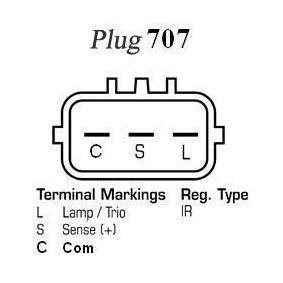 DELCO REMY Alternator DRA0366