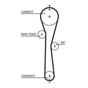Zahnriemensatz GATES (K015577XS) für RENAULT TWINGO Preise