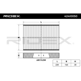 RIDEX Innenraumfilter 424I0050