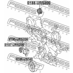Rodillo tensor correa alternador 0187-URS206 FEBEST