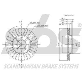 321615301C für VW, AUDI, FORD, SKODA, SEAT, Bremsscheibe sbs (1815314724) Online-Shop