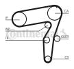 Pompe à eau + kit de courroie de distribution pour FIAT DOBLO Cargo (223) | CONTITECH № d'article CT995WP1