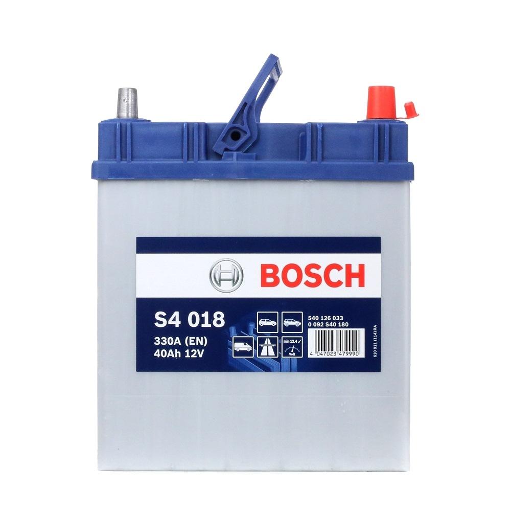 Akku BOSCH 540126033 Bewertung
